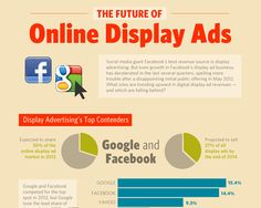 The Future Of Online Display Ads [Infographic] Display Advertising, Display Ads, Online Advertising, Online Marketing, Home Based Business, Online Business, Make Money Online, How To Make Money, Initial Public Offering