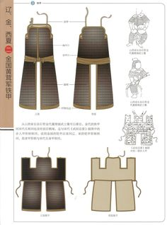 Jin / Jurchen armour