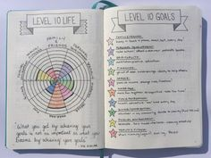 """The Miracle Morning"" Level 10 Life idea for your Bullet Journal (BuJo). Journal Layout, Journal Pages, Journal Sample, Diet Journal, Fitness Journal, My Journal, Journal Prompts, Journal Inspiration, Study Inspiration"