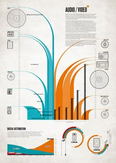 Media in Stunning Infographics and Data Visualization