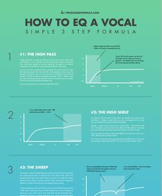 Learn my simple 3 step method for EQing your vocal tracks to sound clear, professional, and stand out in the mix… Music Recording Studio, Music Studio Room, Sound Studio, Music Production Studio, Recording Studio Design, Recorder Music, Partition, Singing Tips, Music Mix