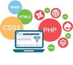 #PHP#CSS#mobileready#WordPress