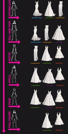 Choosing the perfect wedding dress, understanding the styles and what looks and feels best on you! Bag it and take it on the plane for your destination wedding! Plan Your Wedding, Wedding Tips, Wedding Day, Wedding Stuff, Wedding Venues, Party Wedding, Trendy Wedding, Wedding Ceremony, Gown Wedding