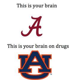 ALA vs AUB
