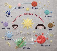 The Floss Box   The Planets Crewel Embroidery