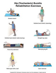 Hip (Trochanteric) Bursitis Exercises: Illustration