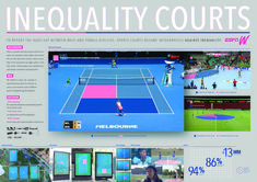 Inequality Courts – Wave Festival Latina, Cannes Awards, Presentation Board Design, Advertising Awards, Concept Board, Design Reference, Change The World, Case Study, Infographic