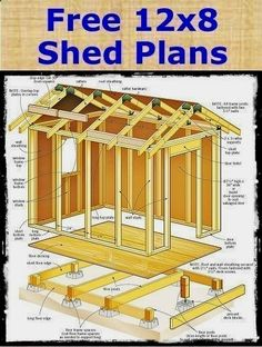 Shed Ideas - CLICK PIC for Lots of Shed Ideas. #shed #shedprojects