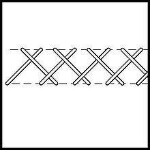 Herringbone stitch - Wikipedia, the free encyclopedia