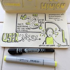 #TodaysDoodle No. 35 User Journey. | Flickr - Photo Sharing!