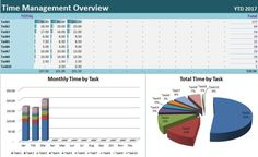 calculate inventory ratios excel spreadsheets pinterest