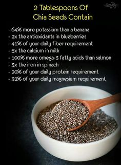 2 tablespoons of chia seeds
