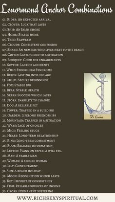 Lenormand Anchor combination cheat sheet for beginners. Can be used with any card deck and as a reference for when you're learning the meanings and as a reference if you're still coming up with your own Anchor combinations.