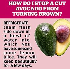Avacados, warming butter fast, how to cut an onion depending on the recipe, is a melon ripe?, is the fish fresh?  Lots of other great tidbits you'll want to know!