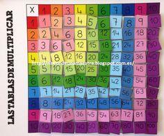 Un material muy útil para facilitar el aprendizaje de las tablas de multiplicar es la Tabla de Pitágoras.  Es una tabla en la que se present... Math For Kids, Games For Kids, Math Games, Activities For Kids, Maths, Waldorf Math, Montessori Math, Math Humor, Kids Education