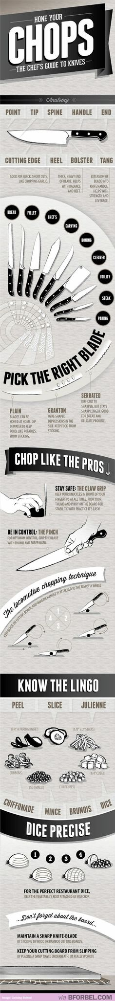 Infographic: Guide to Kitchen Knives!