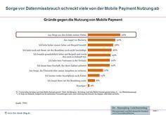 Mobiles Bezahlen weiter auf dem Vormarsch