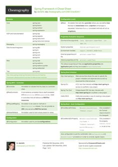 Spring Framework 4 Cheat Sheet from danielfc. Common usages of Spring Framework annotations and features