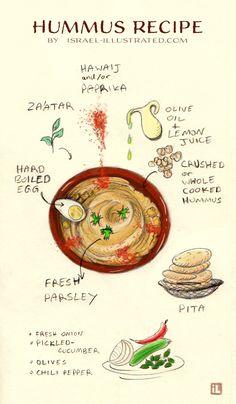 Homemade Hummus Recipe - illustrated step by step instructions. Recipe Book Design, Homemade Hummus, Homemade Recipe Books, Recipe Drawing, Food Journal, Recipe Journal, Israeli Food, Watercolor Food, Hummus Recipe