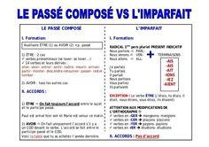 Alternance+passe+composé+et+imparfait