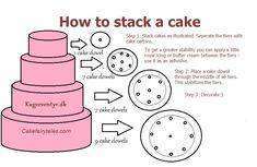 Cake Fairy Tales: How to stack a wedding cake bolos de andares Cake Decorating Techniques, Cake Decorating Tutorials, Cookie Decorating, Decorating Cakes, How To Stack Cakes, How To Make Cake, Stacking A Wedding Cake, Stacking Cakes, Diy Wedding Cake