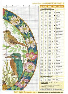 Spring birds plate part 2 free cross stitch pattern