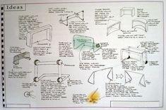 Idea Generation, Aqa, Product Design, Literature, Bullet Journal, Image, Literatura
