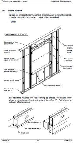 manual light steel framing