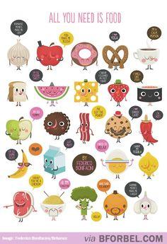 Cute Cartoon Interpretations Of Food…