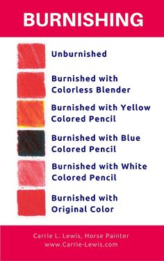 Color Pencil Drawing Tutorial Burnishing Tips with Coloured Pencil - A beginners guide to burnishing with colored pencils. Tips on what burnishing is, when to use it, how to use it, and the tools you need. Pencil Painting, Color Pencil Art, Watercolor Pencils, Art Watercolour, Watercolor Trees, Watercolor Portraits, Watercolor Landscape, Watercolours, Pencil Drawing Tutorials
