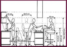 ergonomics6.jpg (460×323) Restaurant Kitchen Design, Restaurant Plan, Bar Dimensions, Bathroom Dimensions, Small Restaurants, Public Space Design, Kitchen Cabinet Interior, Custom Kitchen Cabinets, Custom Kitchens