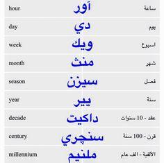 #Arabic #LearningEnglish English Talk, Learn English Words, English Study, English Lessons, English Language Course, English Language Learning, Teaching English, English Vocabulary, English Grammar