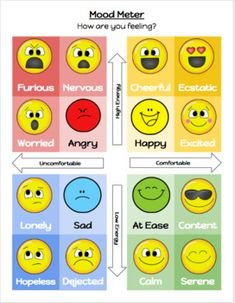 mood meter for classroom Emotions Activities, Learning Activities, Emotions Game, Teaching Strategies, Teaching Ideas, Social Emotional Learning, Social Skills, Social Work, Emoji Chart