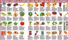 Should You Be Eating 7 A Day Vegetable Serving Sizefruit