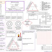 AQA GCSE Physics Revision Pack (new 1-9 grade 2018 spec): A3 revision sheets to help your students revise graph skills, calculations, key terms, definitions, required practical methods and more!