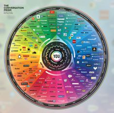 How Complex Is Social Media? #infographic