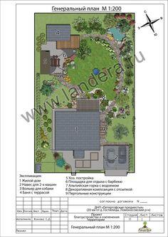 Планы садовых участков фото