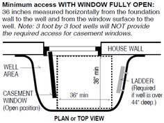how to install an egress window well - Google Search