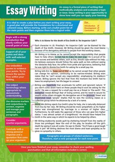 The Essay Writing Poster is part of our English Grammar series. This is an excellent learning tool to teach students how to improve their Essay Writing skills and points out what students must include within an essay. Essay Writing Skills, Best Essay Writing Service, English Writing Skills, Writing Words, Academic Writing, Teaching Writing, Essay Writing Examples, English Teaching Resources, Teaching English Grammar
