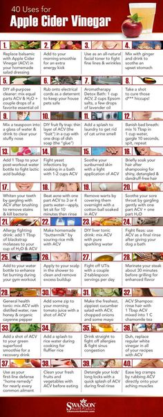 nutrition healthy food weight loss fitness tips 40 Ways Apple Cider Vinegar Can Benefit Your Health And Home beauty diy diy ideas health healthy living remedies remedy life hacks healthy lifestyle beauty tips apple cider vinegar good to know Natural Cures, Natural Healing, Natural Treatments, Natural Foods, Holistic Healing, Natural Allergy Remedies, Seasonal Allergy Remedies, Natural Beauty, Seasonal Allergies
