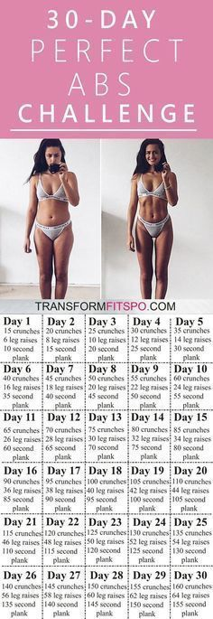 and share if this workout gave you perfect abs! Click the pin for the full workout. Fitness Workouts, Fitness Motivation, Sport Fitness, Fitness Goals, Health Fitness, Workout Tips, Workout Exercises, 30 Day Ab Workout, Abs Workout Challenge