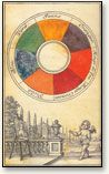 Newton and the Color Spectrum -- a brief history lesson!