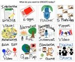 What Do You Want to Create Today? | Langwitches Blog
