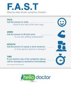 Step-by-Step Stroke symptom checker