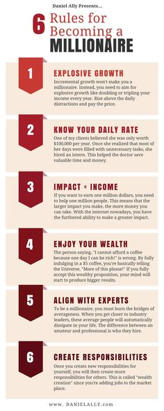 Daniel Ally - 6 Rules for becoming a millionaire