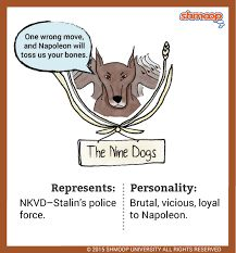 Best Story Of Animal Farm Images  Farm Animals The Farm Napoleon Image Result For Mollie In Animal Farm Animal Farm Summary Animal Farm  Orwell Dogs Buy Business Plano Tx also Can I Pay Someone To Do My Writing Assignment  The Thesis Statement Of An Essay Must Be