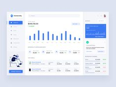 E-commerce Dashboard Design designed by Masudur Rahman . Connect with them on Dribbble; the global community for designers and creative professionals. Data Dashboard, Dashboard Design, Web Design, Flat Design, Design Trends, Website Design Inspiration, Ui Inspiration, Design Thinking, Layout