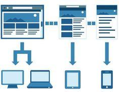 Diseño web responsable para las #empresas del día de hoy