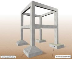 BuildingHow > Products > Books > Volume A > The structural frame > Structural frame elements > Foundation