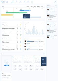 Project Management Dashboard  Dashboard |  project management |  charts |  graphs |  ui |  ux